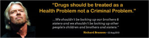 Submission: Inquiry into Drug Law Reform